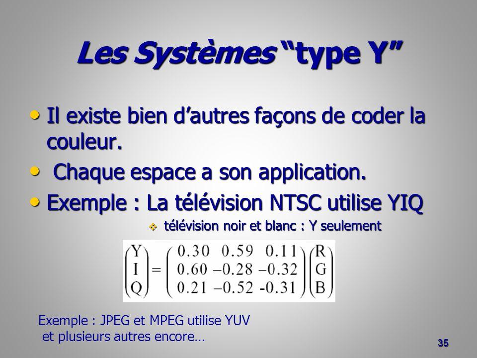 Les Systèmes type Y Il existe bien dautres façons de coder la couleur. Il existe bien dautres façons de coder la couleur. Chaque espace a son applicat