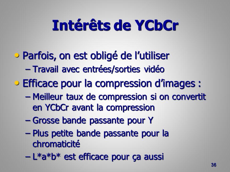 Intérêts de YCbCr Parfois, on est obligé de lutiliser Parfois, on est obligé de lutiliser –Travail avec entrées/sorties vidéo Efficace pour la compres