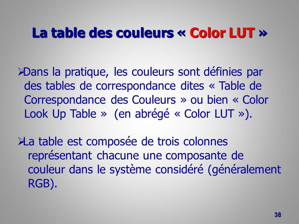 La table des couleurs « Color LUT » 38 Dans la pratique, les couleurs sont définies par des tables de correspondance dites « Table de Correspondance d