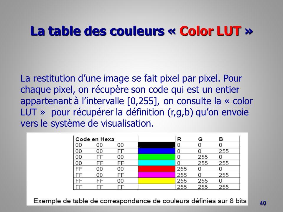 La table des couleurs « Color LUT » 40 La restitution dune image se fait pixel par pixel. Pour chaque pixel, on récupère son code qui est un entier ap