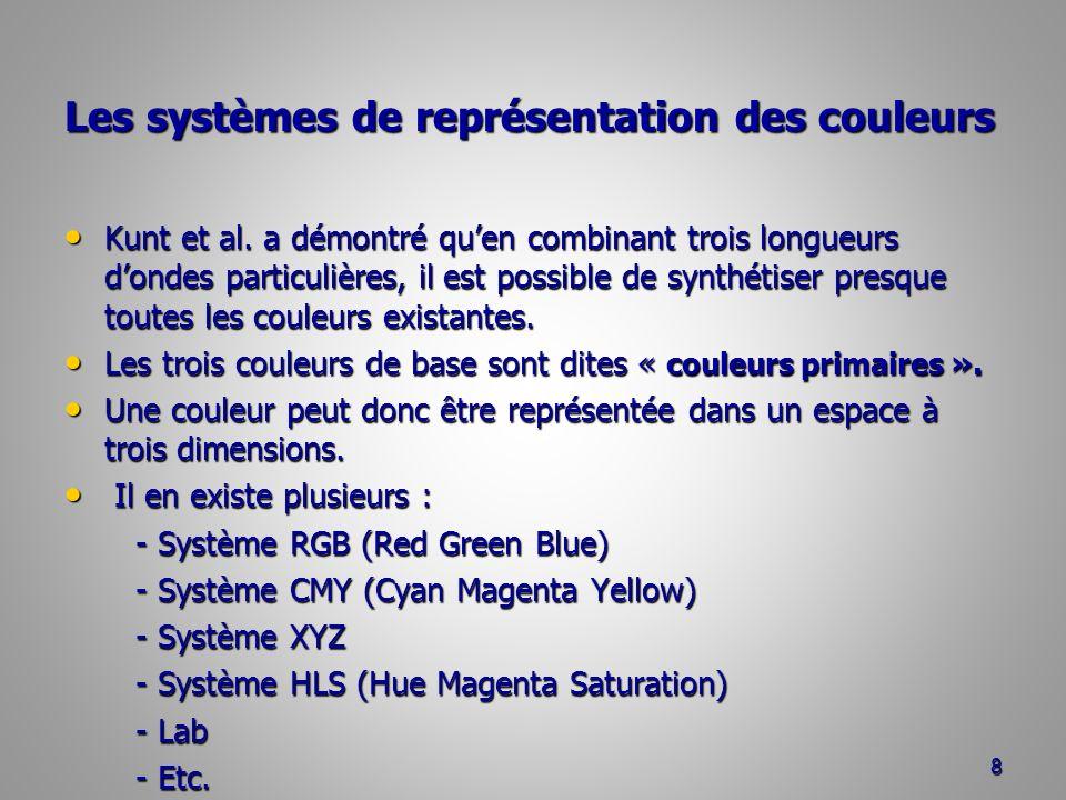 Le système Teinte-Saturation-Valeur (HSV) La représentation Teinte-Saturation-Valeur (TSV) est la plus utile pour la segmentation et la reconnaissance.