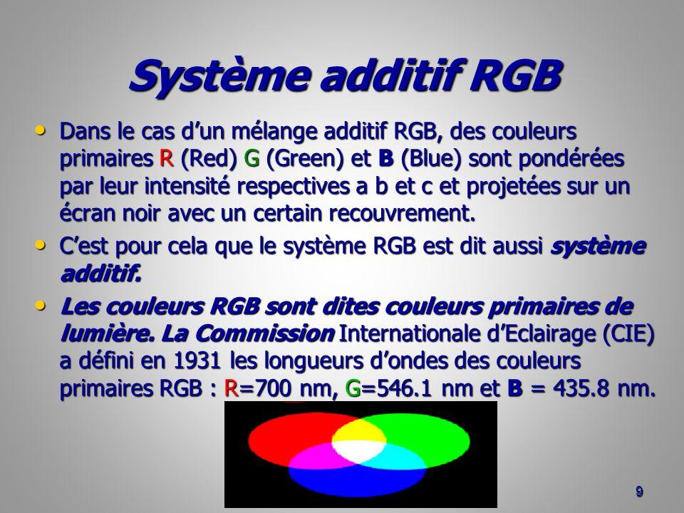 Système additif RGB Dans le cas dun mélange additif RGB, des couleurs primaires R (Red) G (Green) et B (Blue) sont pondérées par leur intensité respec