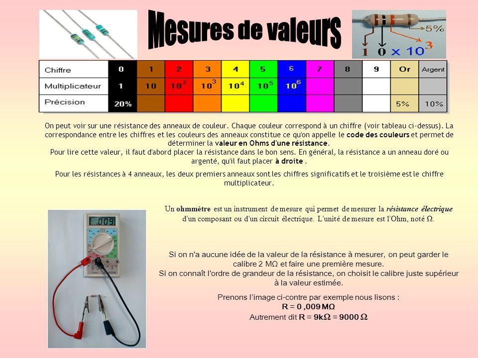 On peut voir sur une résistance des anneaux de couleur. Chaque couleur correspond à un chiffre (voir tableau ci-dessus). La correspondance entre les c