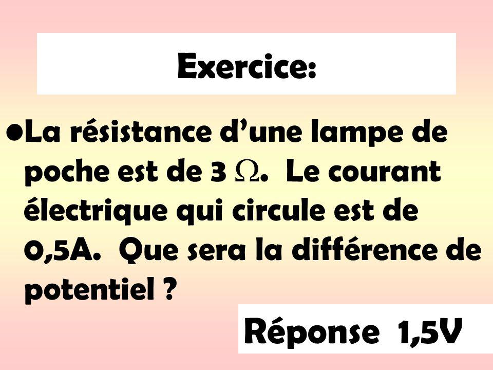 Exercice: La résistance dune lampe de poche est de 3. Le courant électrique qui circule est de 0,5A. Que sera la différence de potentiel ? Réponse 1,5