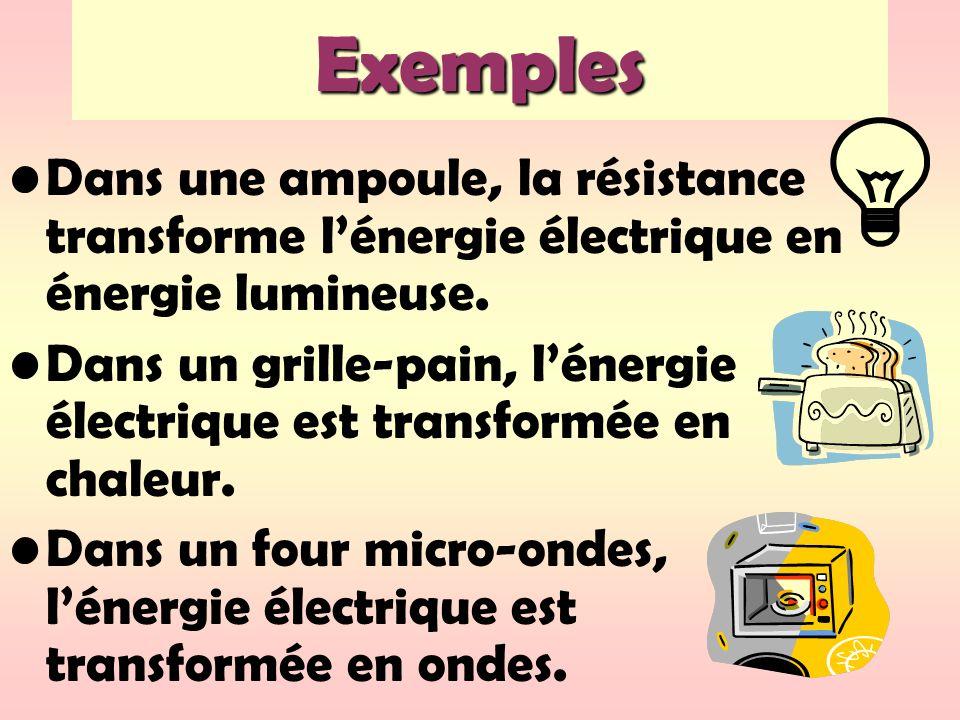 Exemples Dans une ampoule, la résistance transforme lénergie électrique en énergie lumineuse. Dans un grille-pain, lénergie électrique est transformée