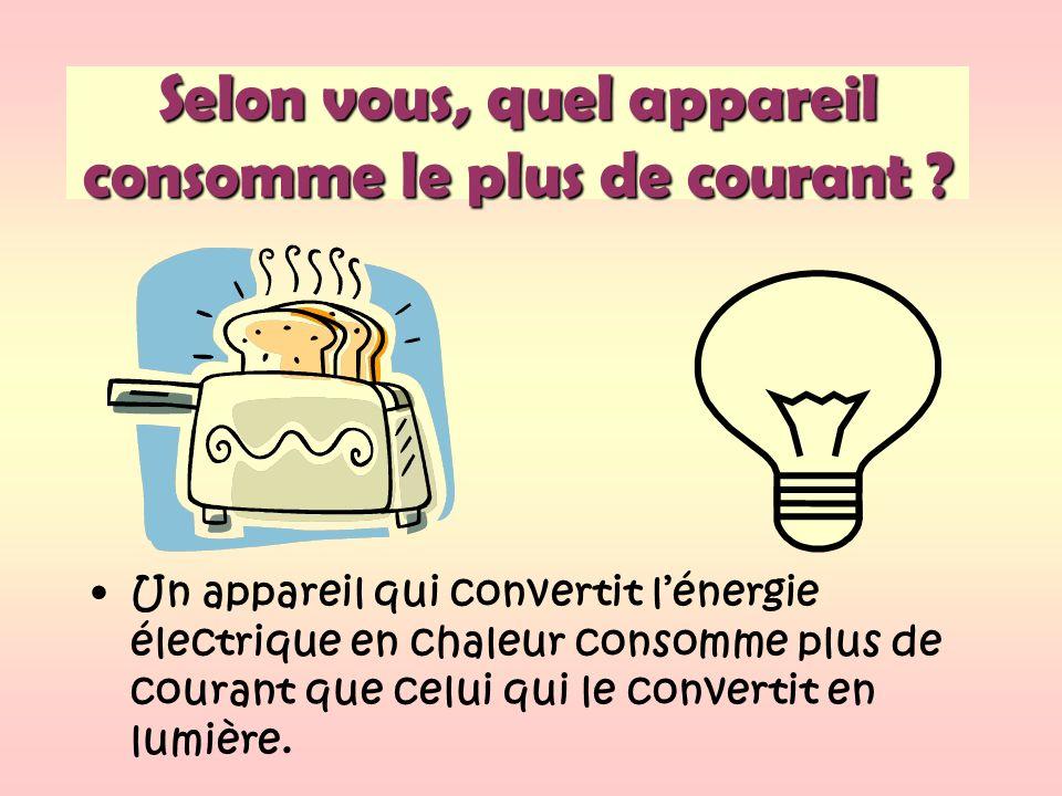 Un appareil qui convertit lénergie électrique en chaleur consomme plus de courant que celui qui le convertit en lumière.