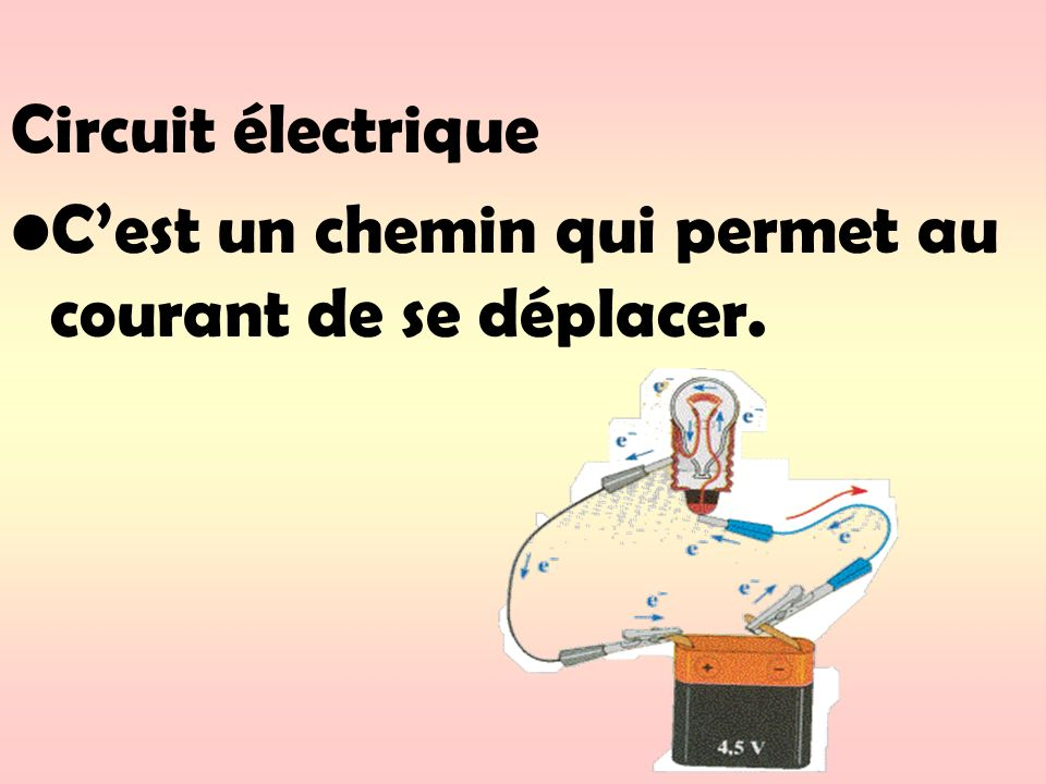 Circuit électrique Cest un chemin qui permet au courant de se déplacer.