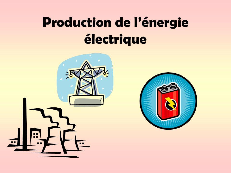 Production de lénergie électrique
