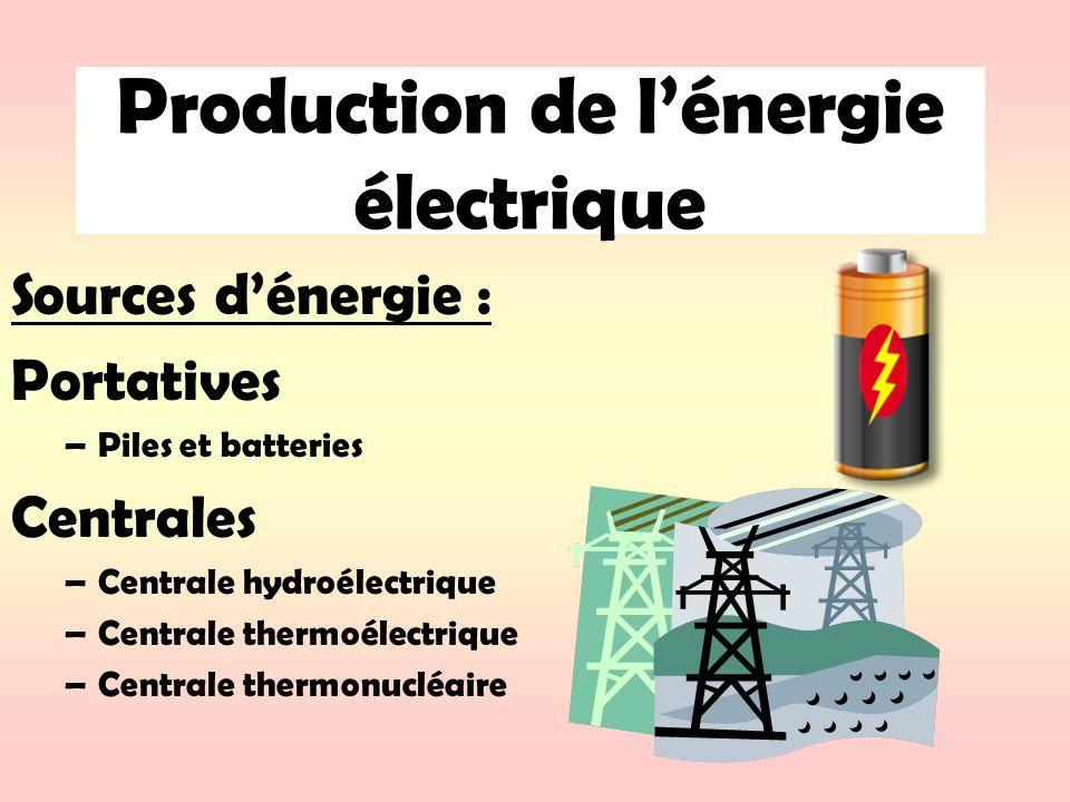 Sources dénergie : Portatives –Piles et batteries Centrales –Centrale hydroélectrique –Centrale thermoélectrique –Centrale thermonucléaire
