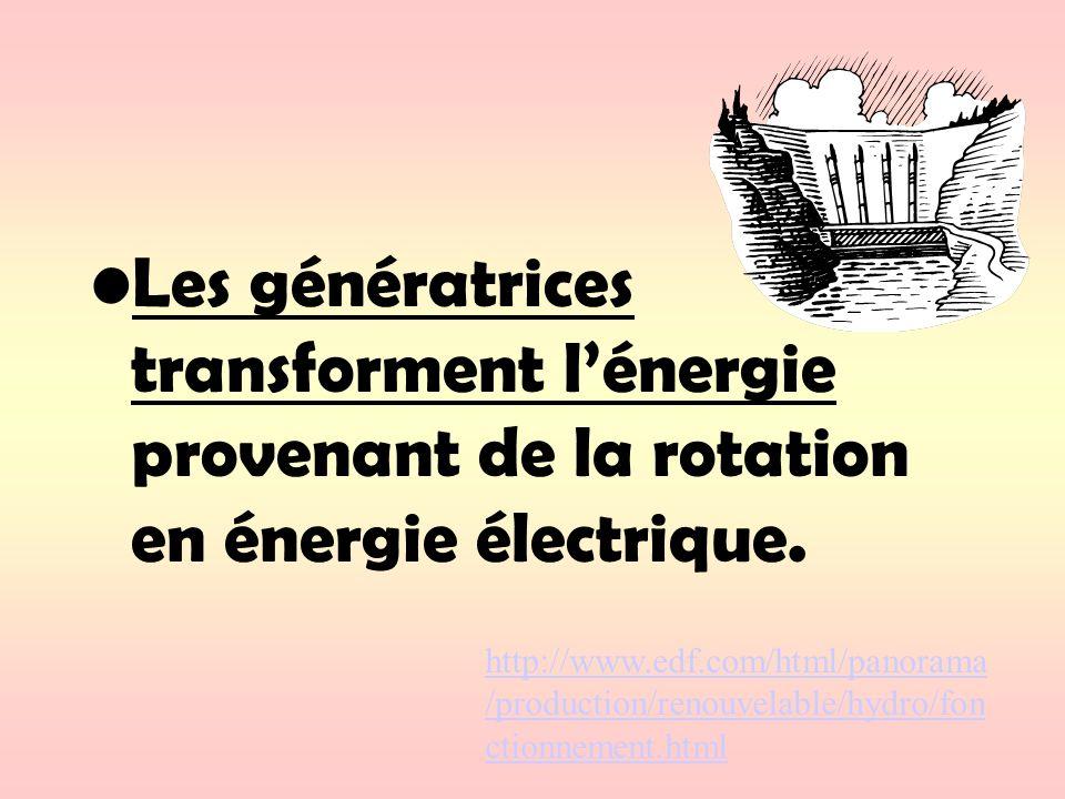 Les génératrices transforment lénergie provenant de la rotation en énergie électrique. http://www.edf.com/html/panorama /production/renouvelable/hydro