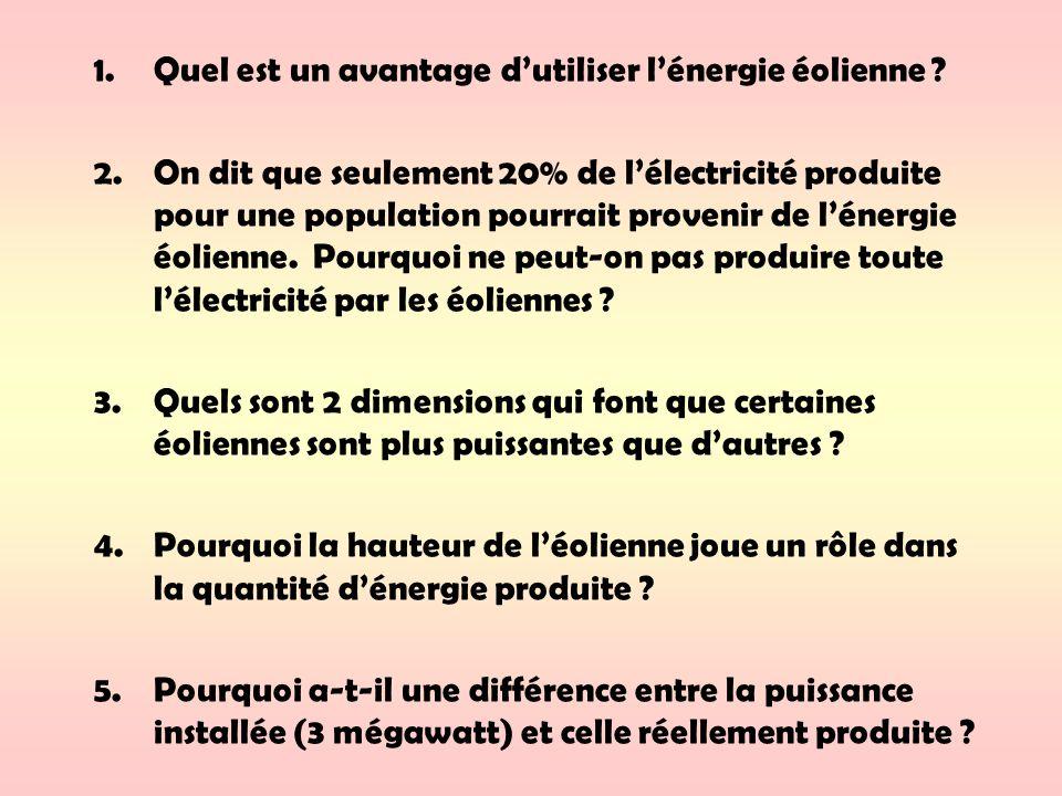 1.Quel est un avantage dutiliser lénergie éolienne ? 2.On dit que seulement 20% de lélectricité produite pour une population pourrait provenir de léne
