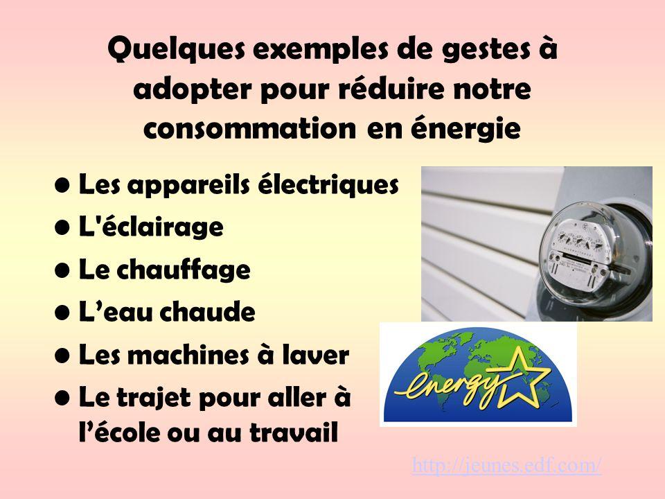 Quelques exemples de gestes à adopter pour réduire notre consommation en énergie Les appareils électriques L'éclairage Le chauffage Leau chaude Les ma