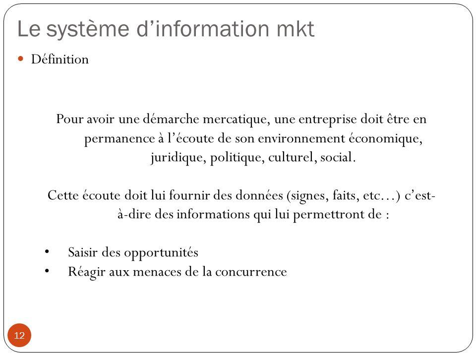 Le système dinformation mkt 12 Définition Pour avoir une démarche mercatique, une entreprise doit être en permanence à lécoute de son environnement éc