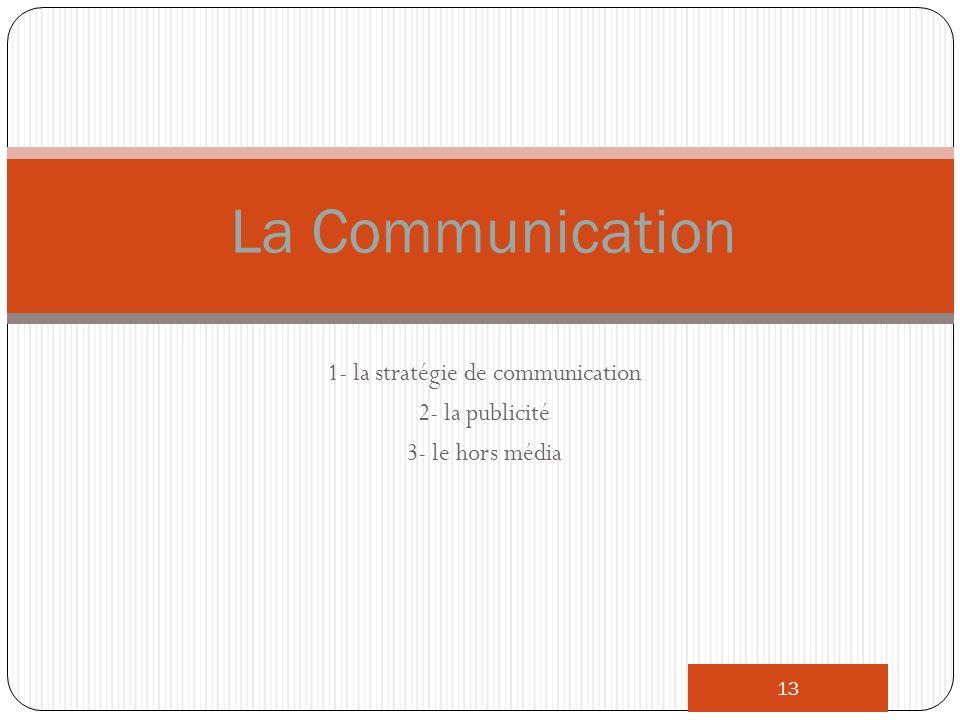 1- la stratégie de communication 2- la publicité 3- le hors média 13 La Communication