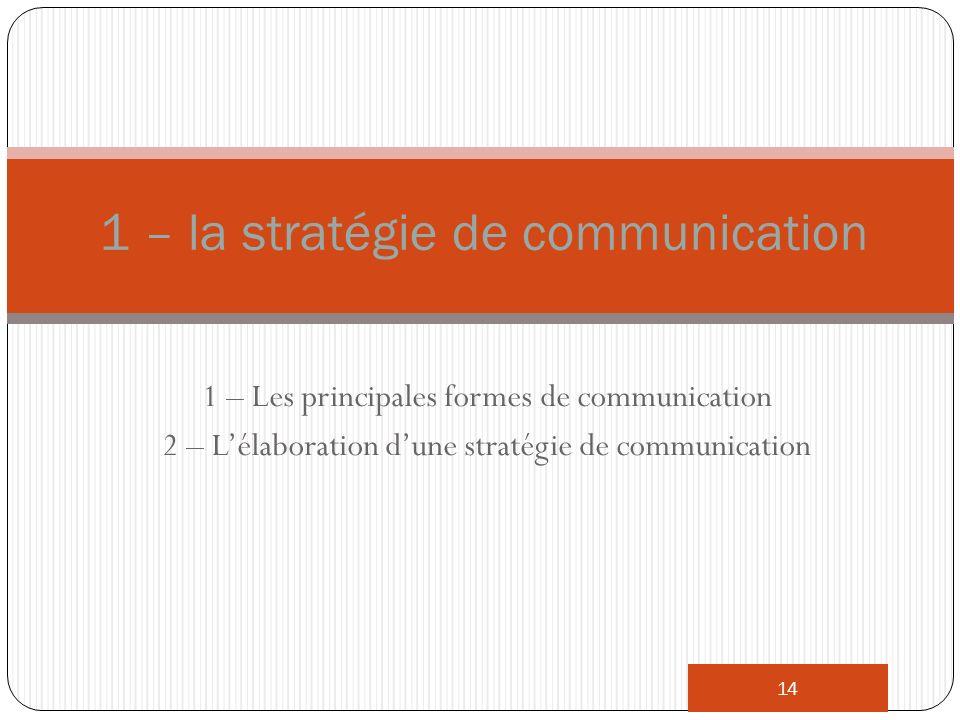 1 – Les principales formes de communication 2 – Lélaboration dune stratégie de communication 14 1 – la stratégie de communication