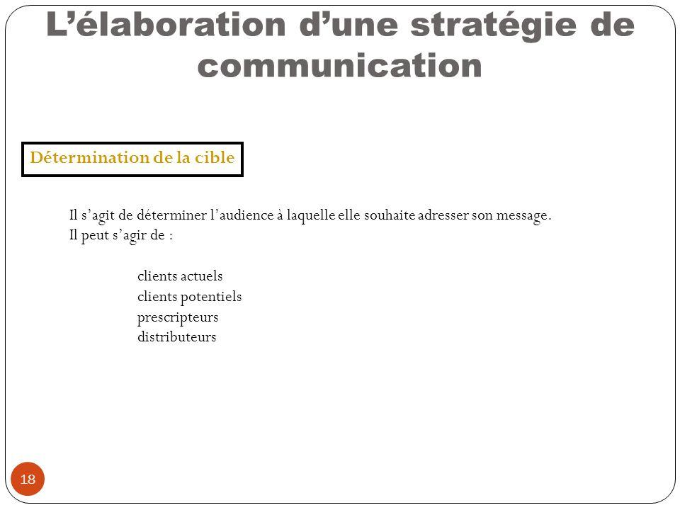 18 Lélaboration dune stratégie de communication Détermination de la cible Il sagit de déterminer laudience à laquelle elle souhaite adresser son messa
