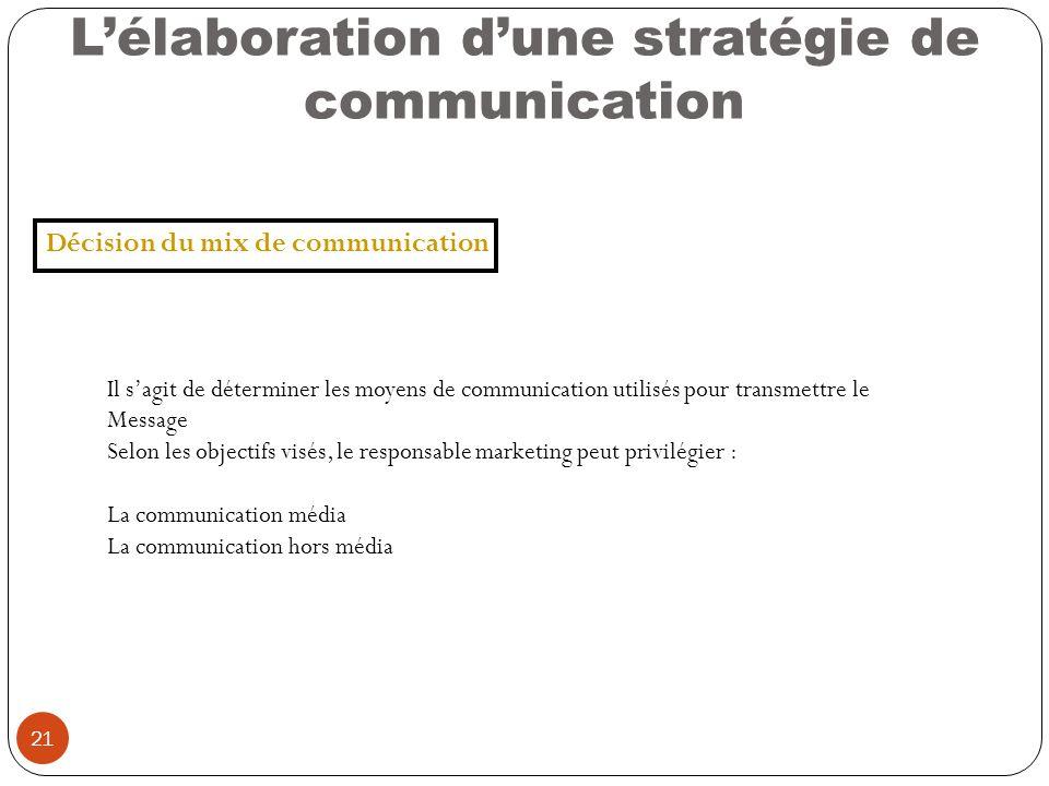 21 Lélaboration dune stratégie de communication Décision du mix de communication Il sagit de déterminer les moyens de communication utilisés pour tran