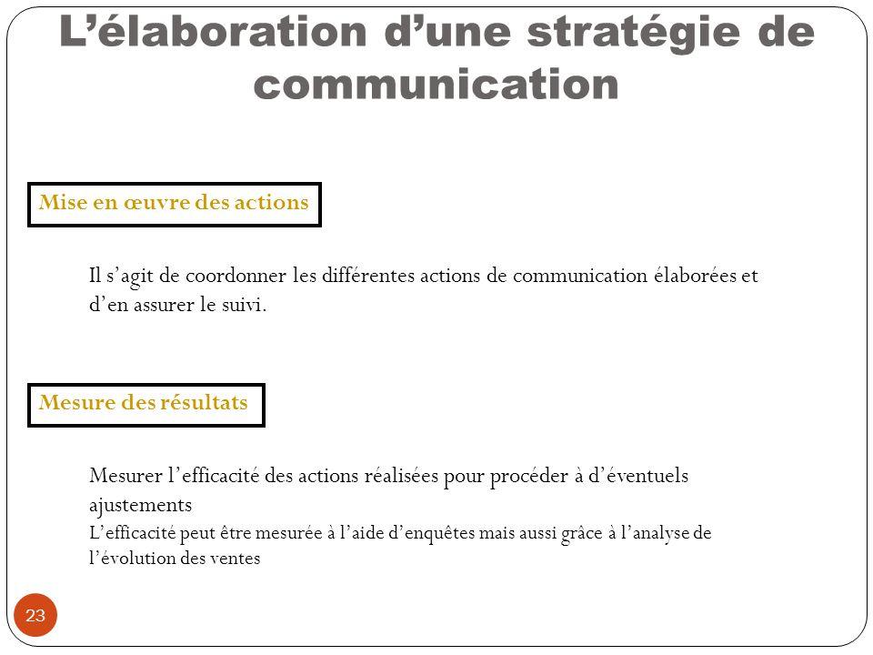23 Lélaboration dune stratégie de communication Mise en œuvre des actions Il sagit de coordonner les différentes actions de communication élaborées et