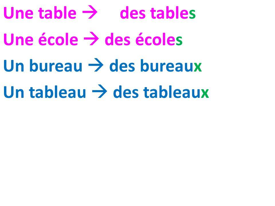 Une table des tables Une école des écoles Un bureau des bureaux Un tableau des tableaux