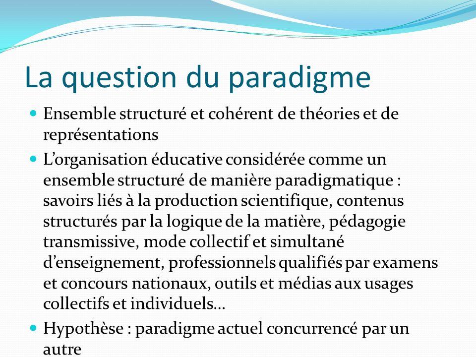 La question du paradigme Ensemble structuré et cohérent de théories et de représentations Lorganisation éducative considérée comme un ensemble structu