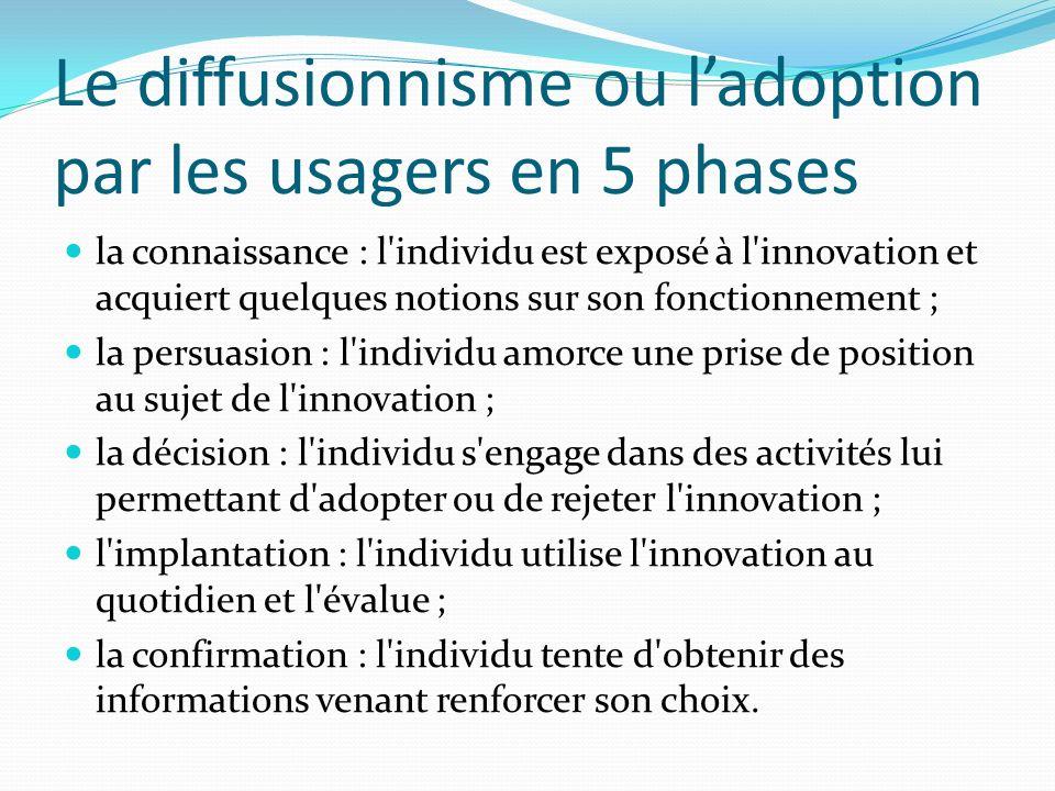 Le diffusionnisme ou ladoption par les usagers en 5 phases la connaissance : l'individu est exposé à l'innovation et acquiert quelques notions sur son