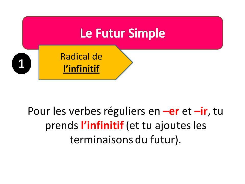 Radical de linfinitif 1 Pour les verbes réguliers en –er et –ir, tu prends linfinitif (et tu ajoutes les terminaisons du futur).