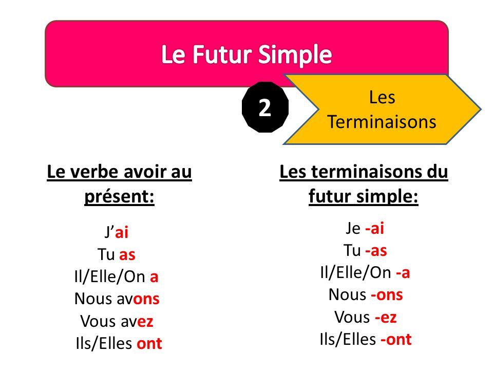 2 Le verbe avoir au présent: Les terminaisons du futur simple: Jai Tu as Il/Elle/On a Nous avons Vous avez Ils/Elles ont Je -ai Tu -as Il/Elle/On -a Nous -ons Vous -ez Ils/Elles -ont