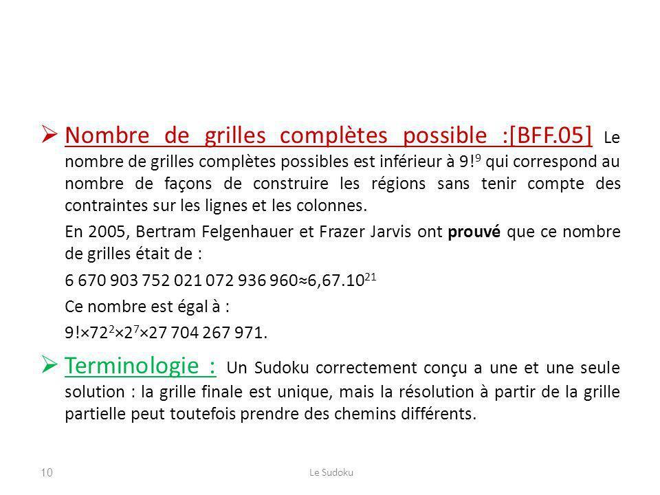 Nombre de grilles complètes possible :[BFF.05] Le nombre de grilles complètes possibles est inférieur à 9! 9 qui correspond au nombre de façons de con
