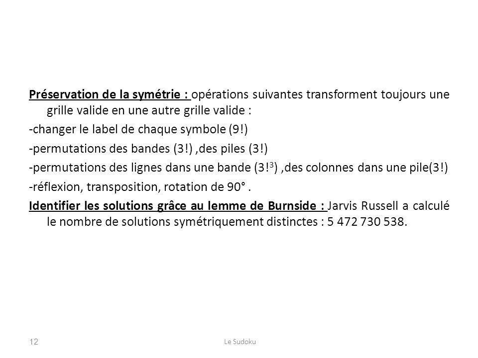 Préservation de la symétrie : opérations suivantes transforment toujours une grille valide en une autre grille valide : -changer le label de chaque sy