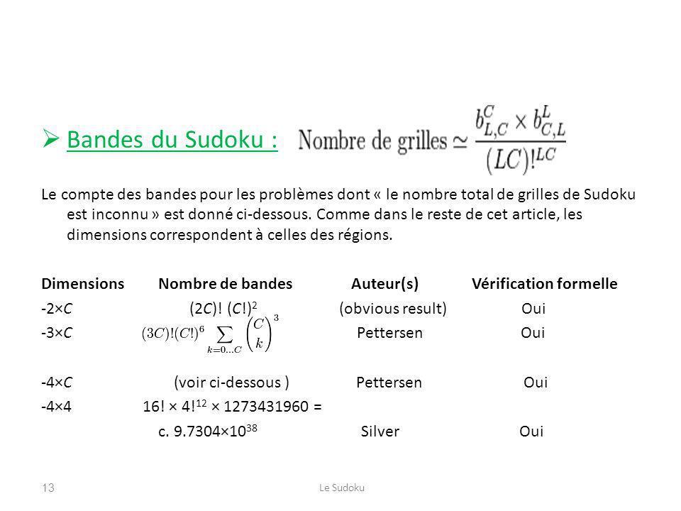 Bandes du Sudoku : Le compte des bandes pour les problèmes dont « le nombre total de grilles de Sudoku est inconnu » est donné ci-dessous.