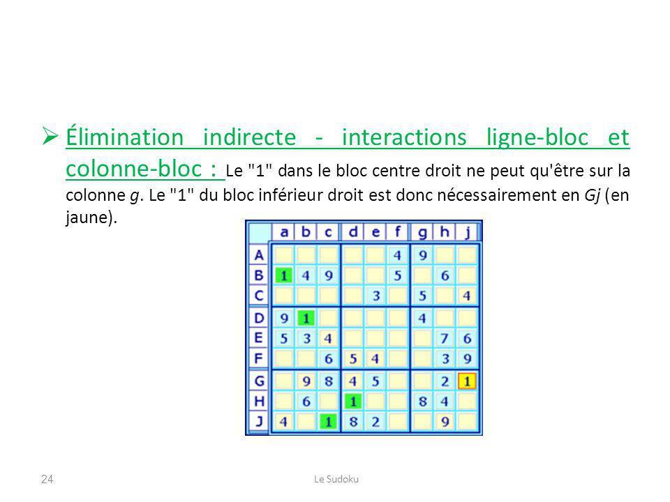 Élimination indirecte - interactions ligne-bloc et colonne-bloc : Le 1 dans le bloc centre droit ne peut qu être sur la colonne g.