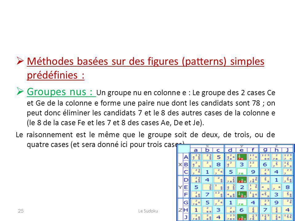 Méthodes basées sur des figures (patterns) simples prédéfinies : Groupes nus : Un groupe nu en colonne e : Le groupe des 2 cases Ce et Ge de la colonn
