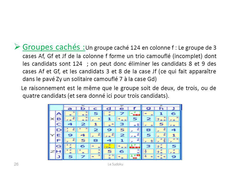 Groupes cachés : Un groupe caché 124 en colonne f : Le groupe de 3 cases Af, Gf et Jf de la colonne f forme un trio camouflé (incomplet) dont les candidats sont 124 ; on peut donc éliminer les candidats 8 et 9 des cases Af et Gf, et les candidats 3 et 8 de la case Jf (ce qui fait apparaître dans le pavé Zy un solitaire camouflé 7 à la case Gd) Le raisonnement est le même que le groupe soit de deux, de trois, ou de quatre candidats (et sera donné ici pour trois candidats).
