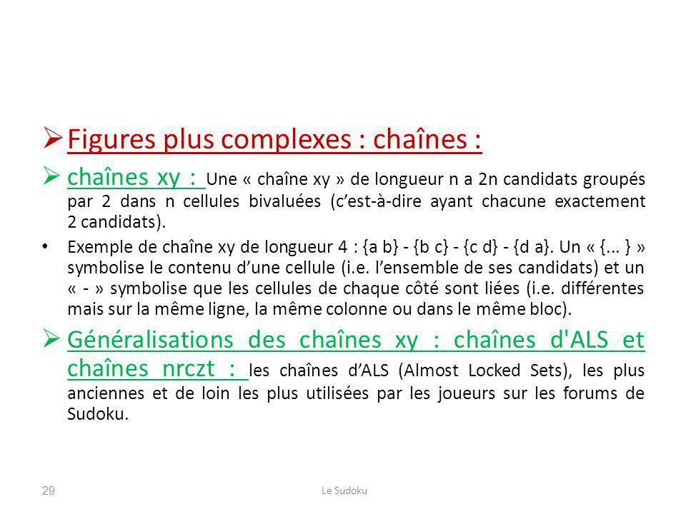 Figures plus complexes : chaînes : chaînes xy : Une « chaîne xy » de longueur n a 2n candidats groupés par 2 dans n cellules bivaluées (cest-à-dire ayant chacune exactement 2 candidats).