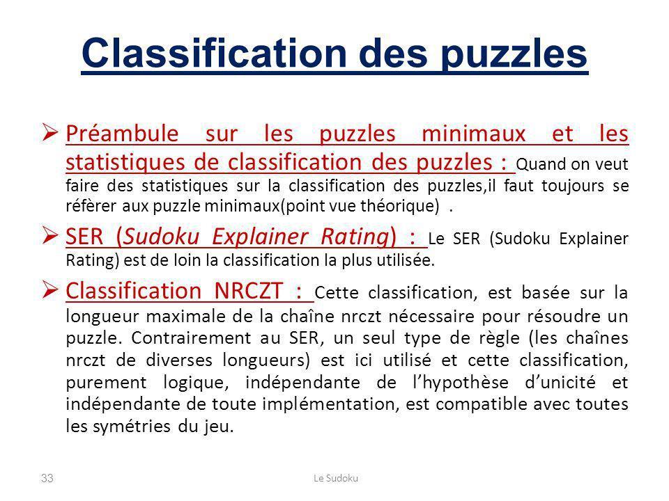 Classification des puzzles Préambule sur les puzzles minimaux et les statistiques de classification des puzzles : Quand on veut faire des statistiques sur la classification des puzzles,il faut toujours se réfèrer aux puzzle minimaux(point vue théorique).
