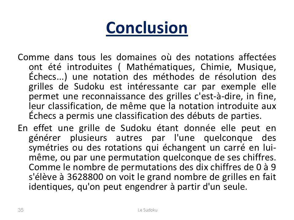 Conclusion Comme dans tous les domaines où des notations affectées ont été introduites ( Mathématiques, Chimie, Musique, Échecs...) une notation des m