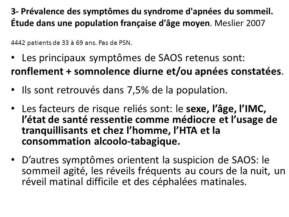3- Prévalence des symptômes du syndrome d'apnées du sommeil. Étude dans une population française d'âge moyen. Meslier 2007 4442 patients de 33 à 69 an