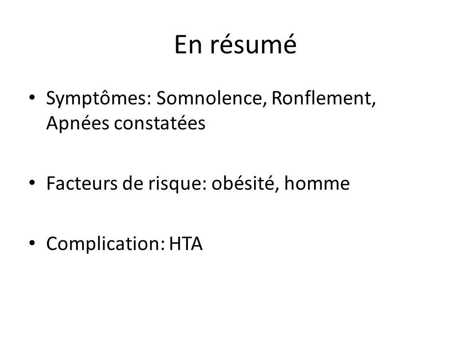 En résumé Symptômes: Somnolence, Ronflement, Apnées constatées Facteurs de risque: obésité, homme Complication: HTA