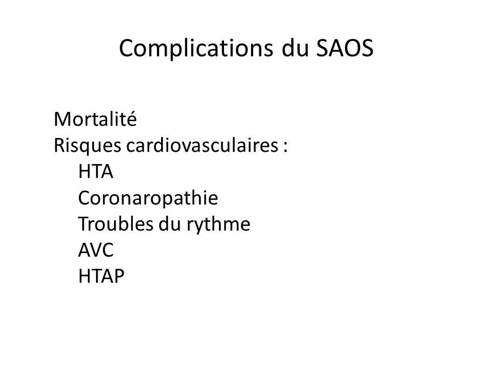 Complications du SAOS Mortalité Risques cardiovasculaires : HTA Coronaropathie Troubles du rythme AVC HTAP