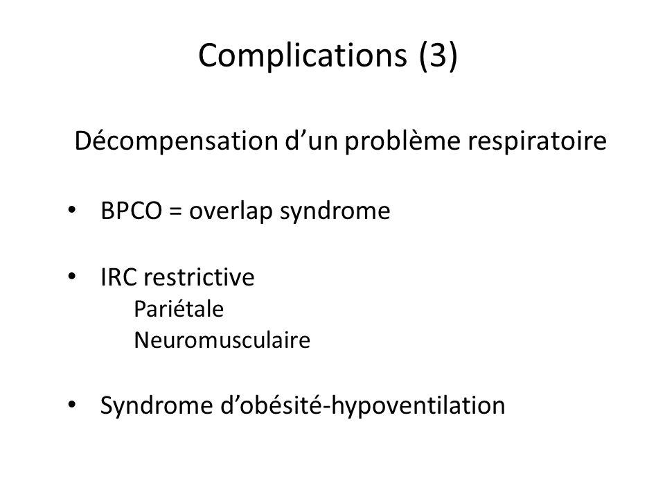 Complications (3) Décompensation dun problème respiratoire BPCO = overlap syndrome IRC restrictive Pariétale Neuromusculaire Syndrome dobésité-hypoven