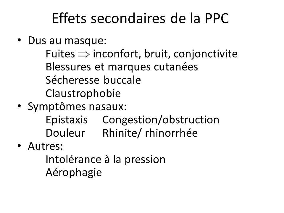 Effets secondaires de la PPC Dus au masque: Fuites inconfort, bruit, conjonctivite Blessures et marques cutanées Sécheresse buccale Claustrophobie Sym