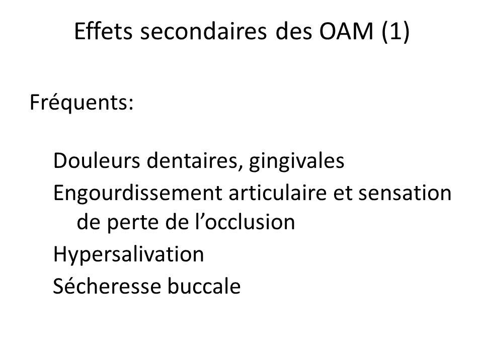 Effets secondaires des OAM (1) Fréquents: Douleurs dentaires, gingivales Engourdissement articulaire et sensation de perte de locclusion Hypersalivati