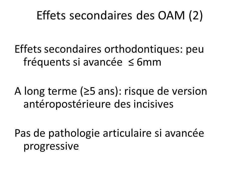 Effets secondaires des OAM (2) Effets secondaires orthodontiques: peu fréquents si avancée 6mm A long terme (5 ans): risque de version antéropostérieu