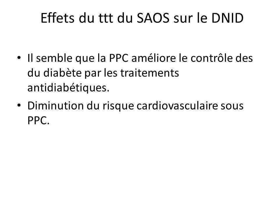 Effets du ttt du SAOS sur le DNID Il semble que la PPC améliore le contrôle des du diabète par les traitements antidiabétiques. Diminution du risque c