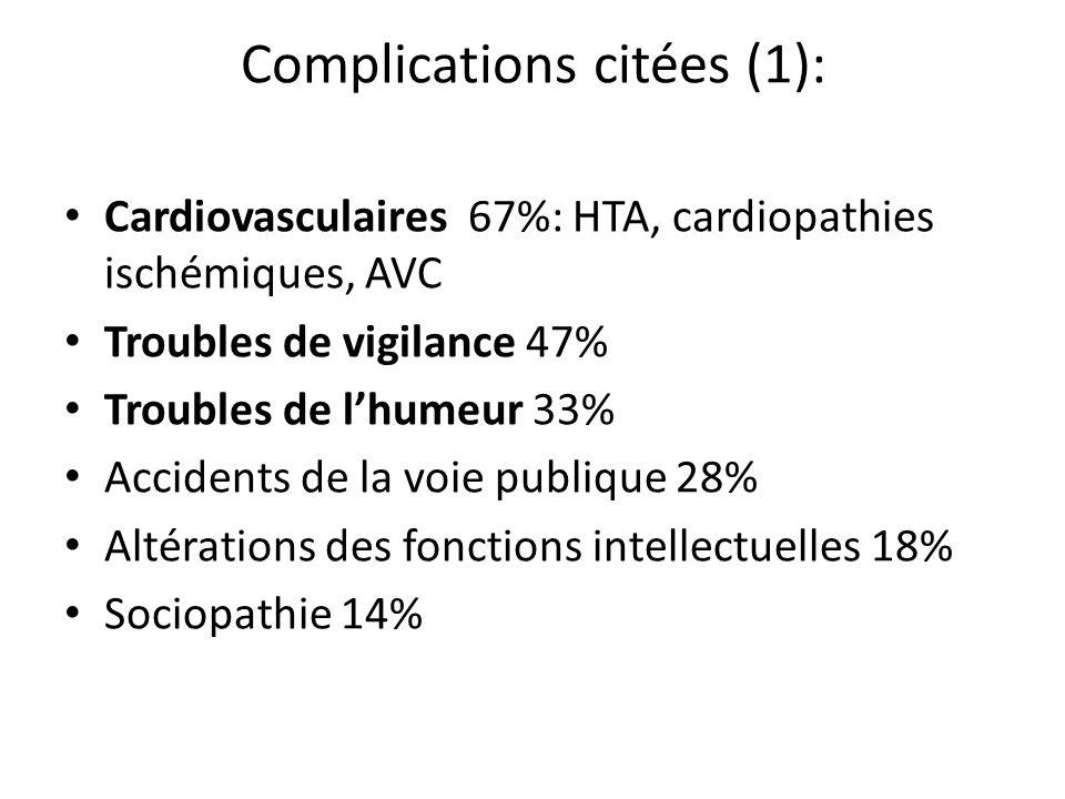 Complications citées (1): Cardiovasculaires 67%: HTA, cardiopathies ischémiques, AVC Troubles de vigilance 47% Troubles de lhumeur 33% Accidents de la