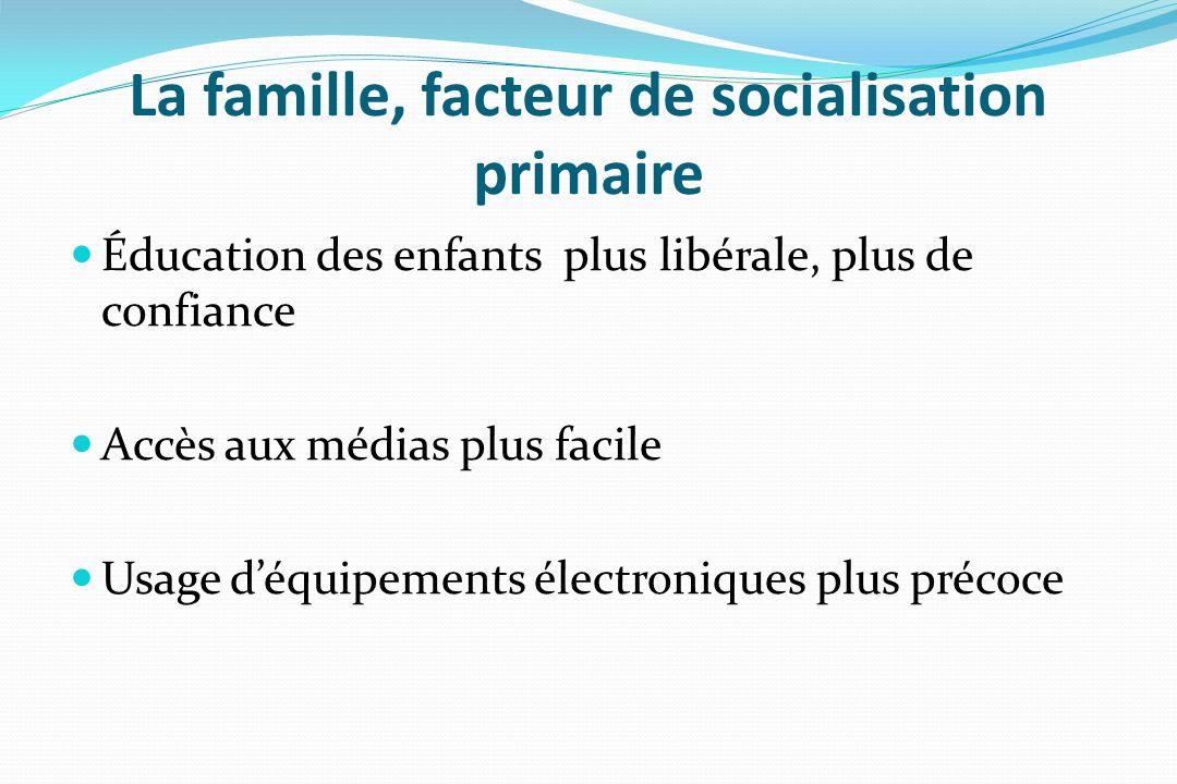 La famille, facteur de socialisation primaire Éducation des enfants plus libérale, plus de confiance Accès aux médias plus facile Usage déquipements é