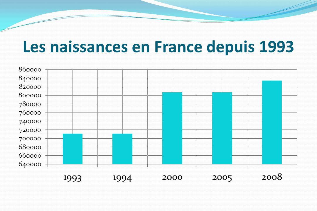 Les naissances en France depuis 1993