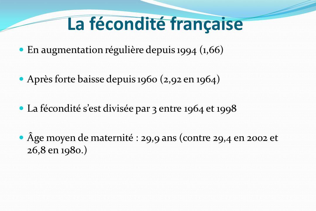 La fécondité française En augmentation régulière depuis 1994 (1,66) Après forte baisse depuis 1960 (2,92 en 1964) La fécondité sest divisée par 3 entr