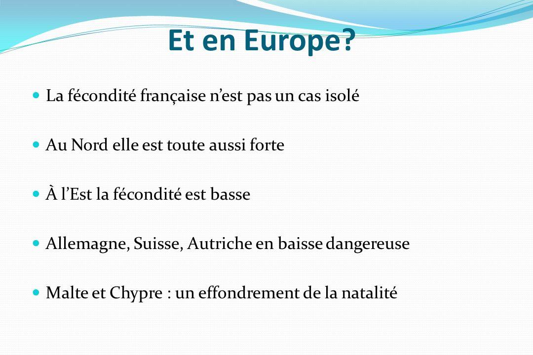 Et en Europe? La fécondité française nest pas un cas isolé Au Nord elle est toute aussi forte À lEst la fécondité est basse Allemagne, Suisse, Autrich