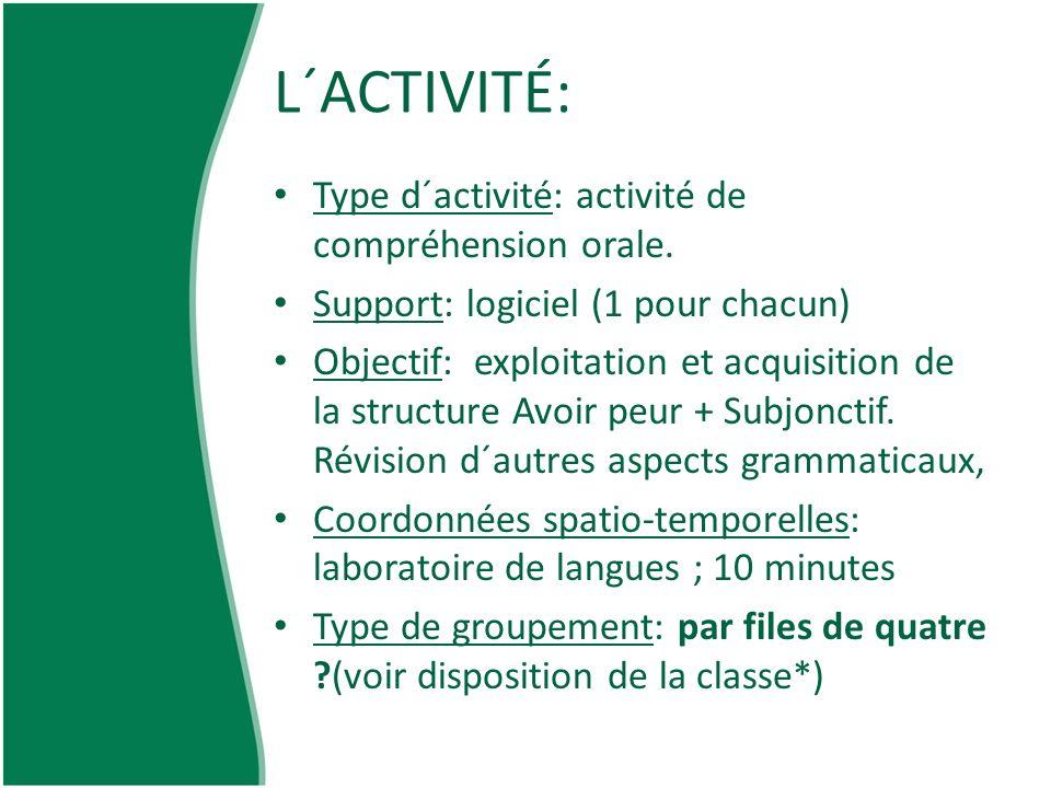 L´ACTIVITÉ: Type d´activité: activité de compréhension orale. Support: logiciel (1 pour chacun) Objectif: exploitation et acquisition de la structure